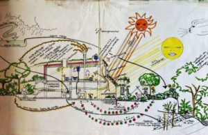 seccion casa solar semienterrada